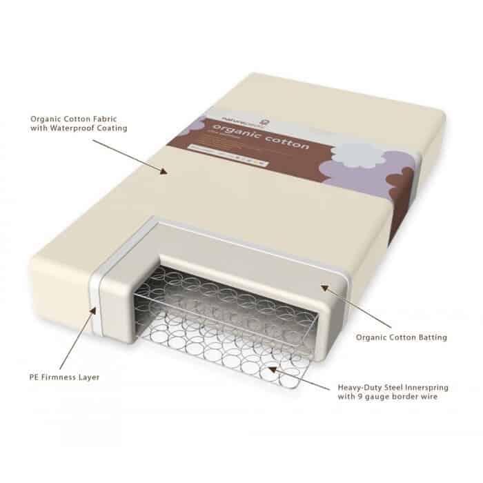 Naturepedic Organic Cotton Ultra Seamless Crib Mattress