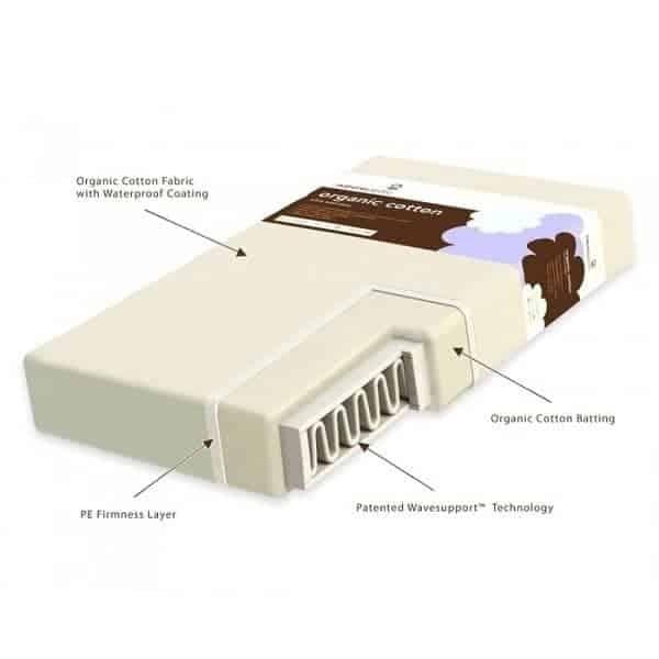 Naturepedic Ultra Breathable 2-Stage Organic Crib Mattress